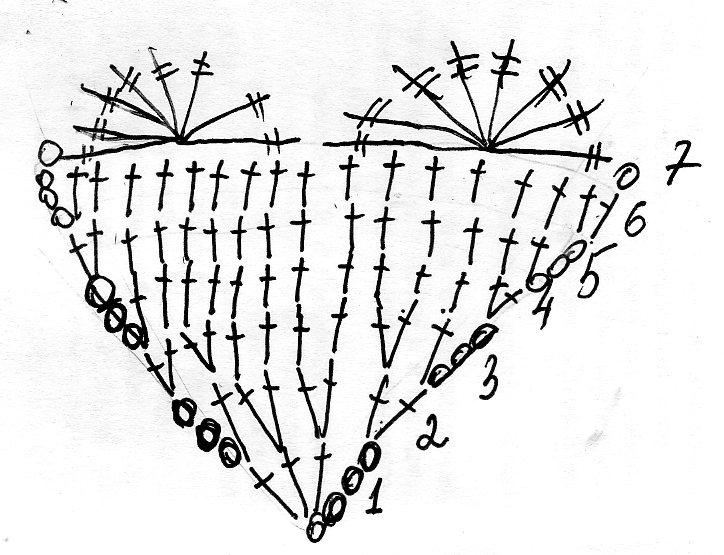 Схема вязания большого